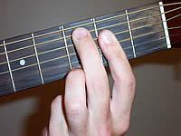 Guitar chords a7