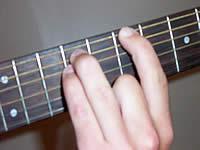Изображения простых аккордов для 6ти струнной гитары и