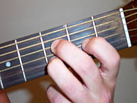 Guitar chords dm