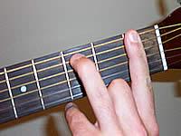 аккорд Fm7 - фото 2